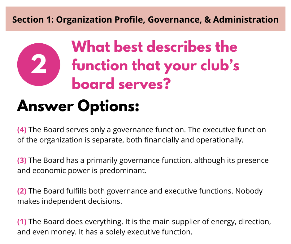 S1 Q2 Board Function