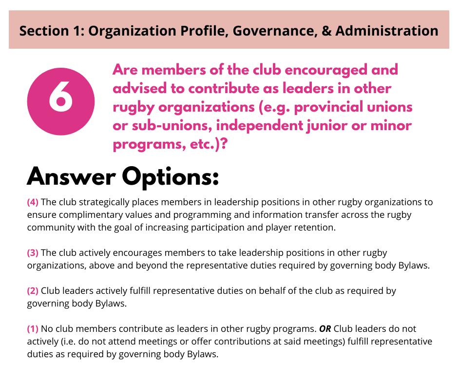 S1 Q6 Community Leadership Contributions