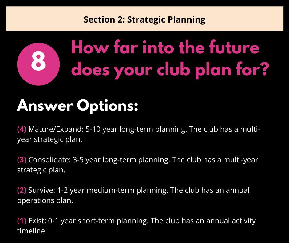 S2 Q1 Planning Horizon