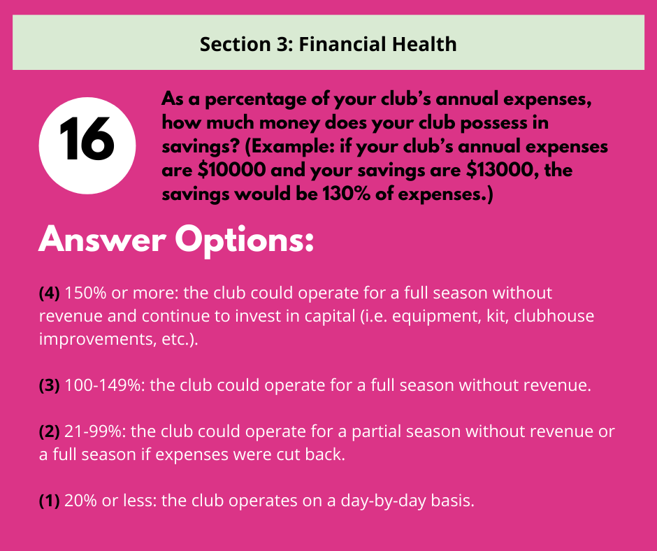 S3 Q4 Savings