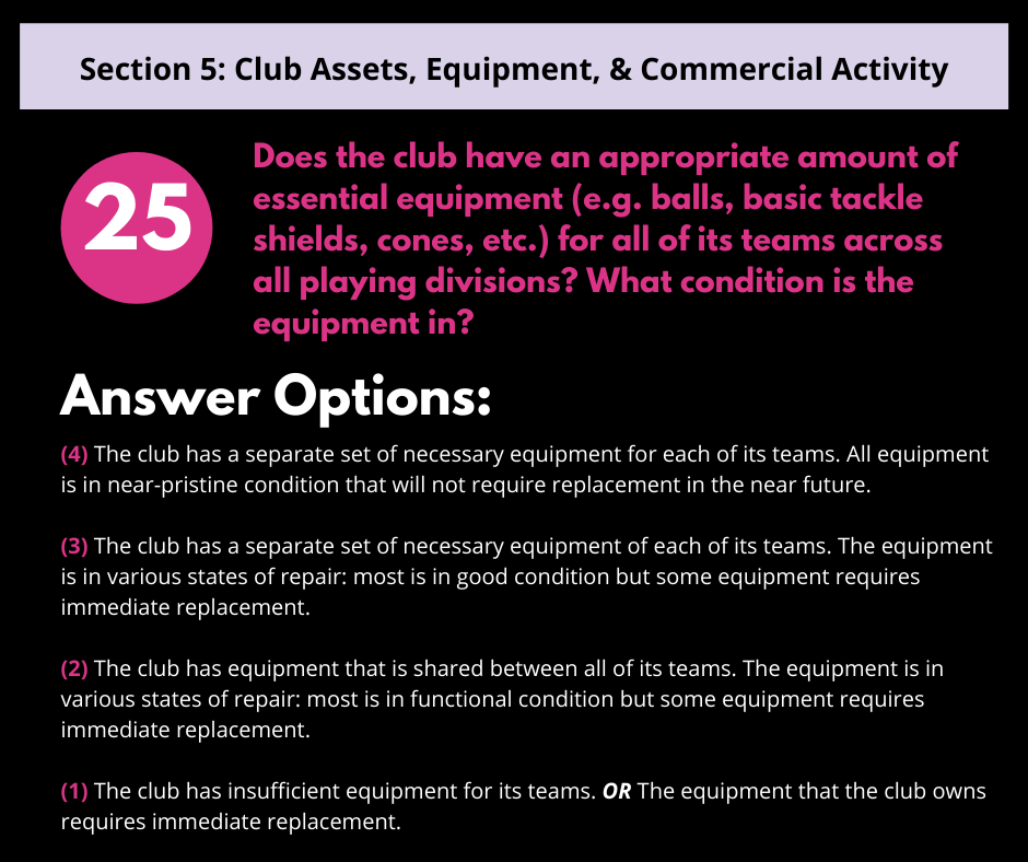 S5 Q3 Essential Rugby Equipment