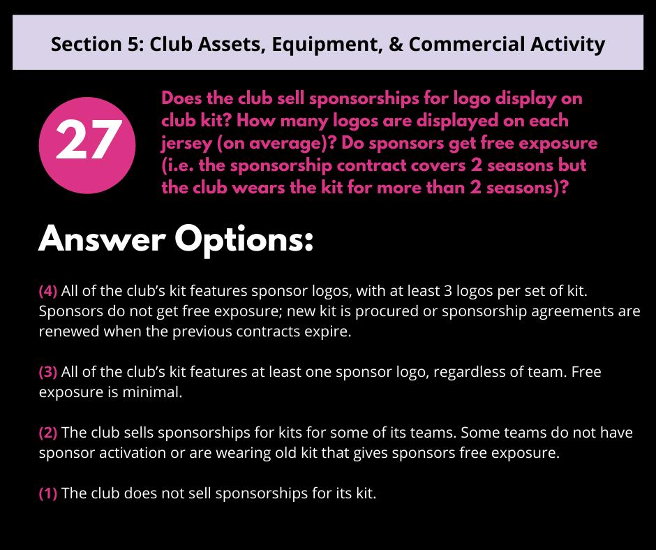 S5 Q5 Kit Sponsor Activation