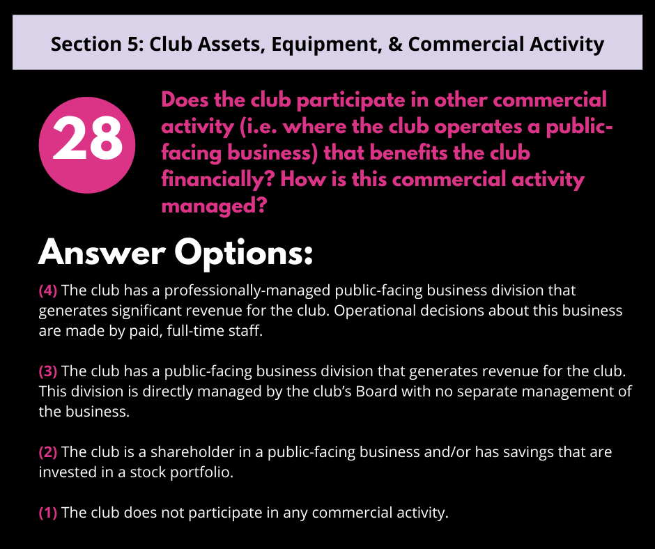 S5 Q6 Other Commercial Activity