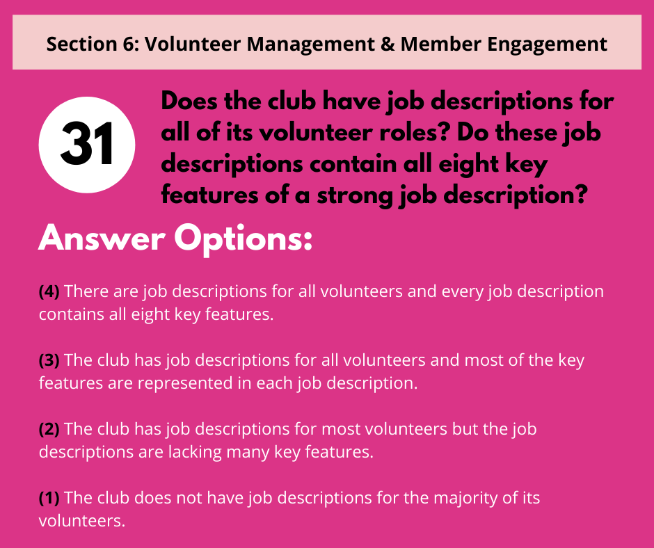 S6 Q3 Job Descriptions