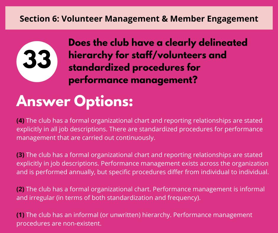 S6 Q5 Supervision & Performance Management