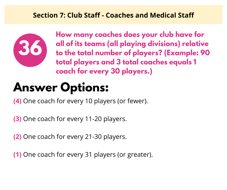 S7 Q1 Coach-to-Player Ratio