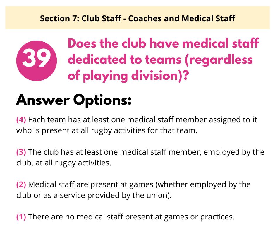 S7 Q4 Medical Staff