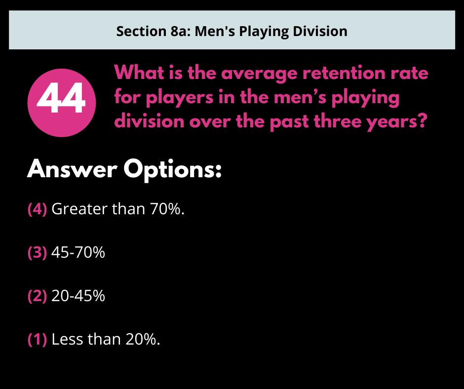S8a Q3 Player Retention