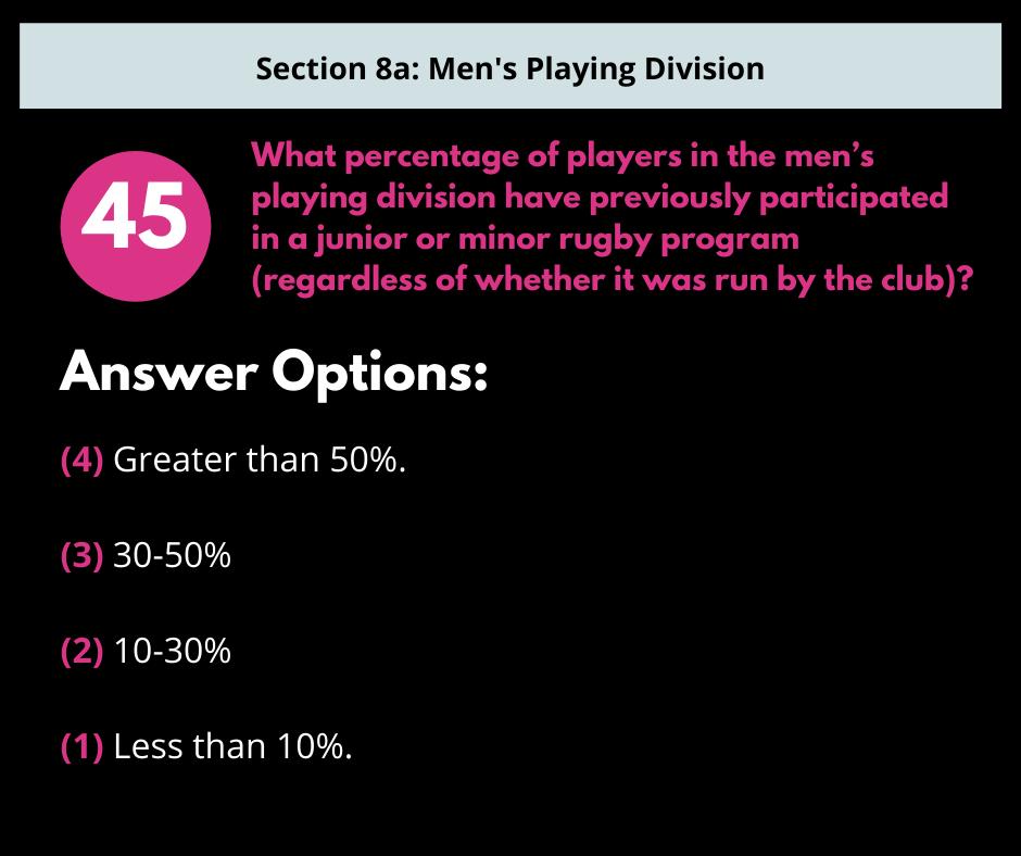 S8a Q4 Player Conversion