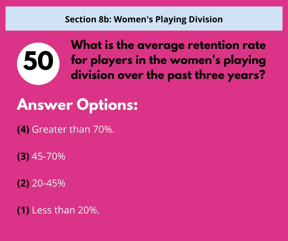S8b Q3 Player Retention