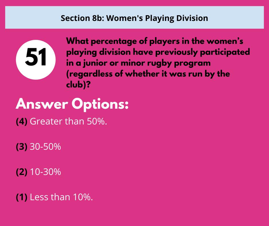S8b Q4 Player Conversion