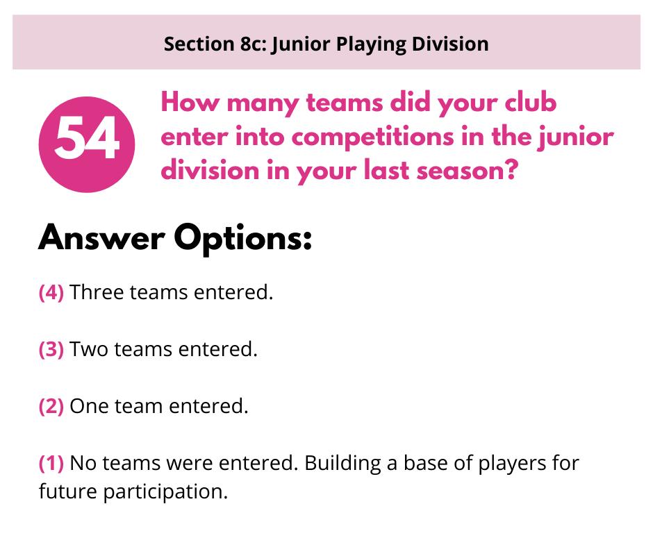 S8c Q1 Active Teams