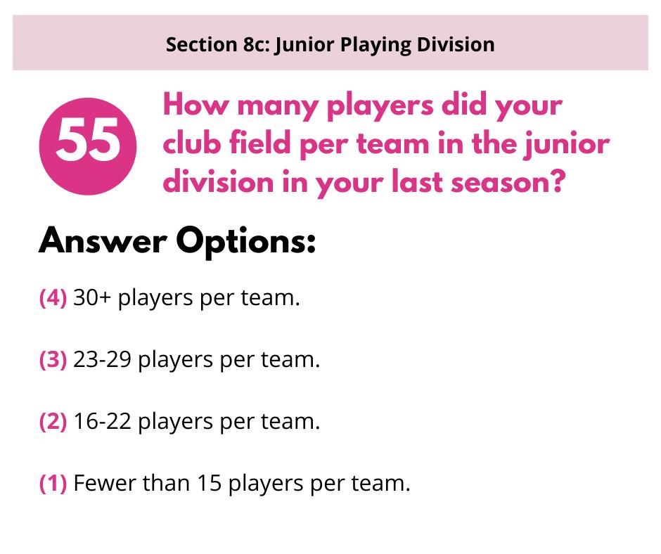 S8c Q2 Active Participants