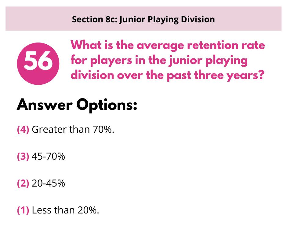 S8c Q3 Player Retention