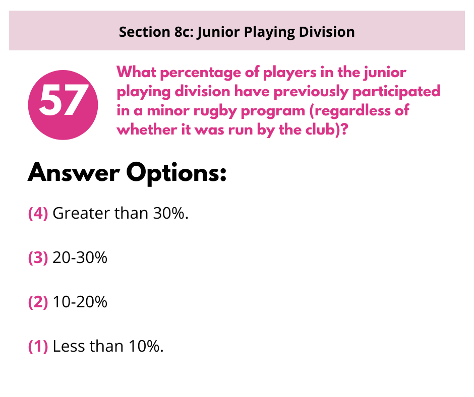 S8c Q4 Player Conversion