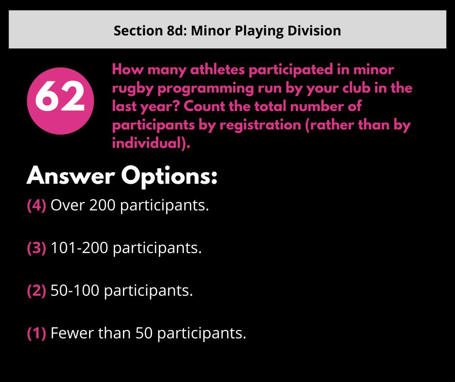 S8d Q2 Active Participants